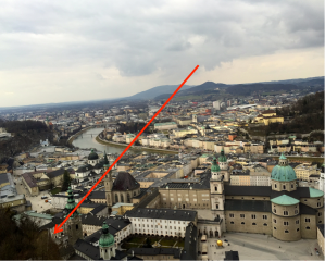 Salzberg as seen from the top of the Festung Hohensalzburg. The red arrow points to the St Peter Stiftskeller.